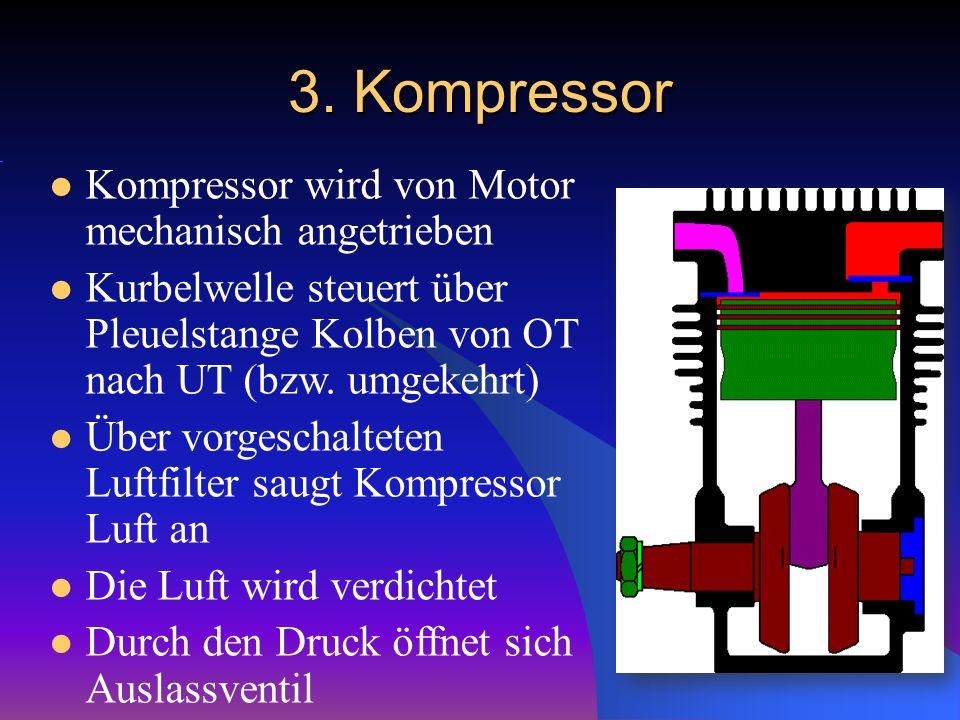 3. Kompressor Kompressor wird von Motor mechanisch angetrieben Kurbelwelle steuert über Pleuelstange Kolben von OT nach UT (bzw. umgekehrt) Über vorge