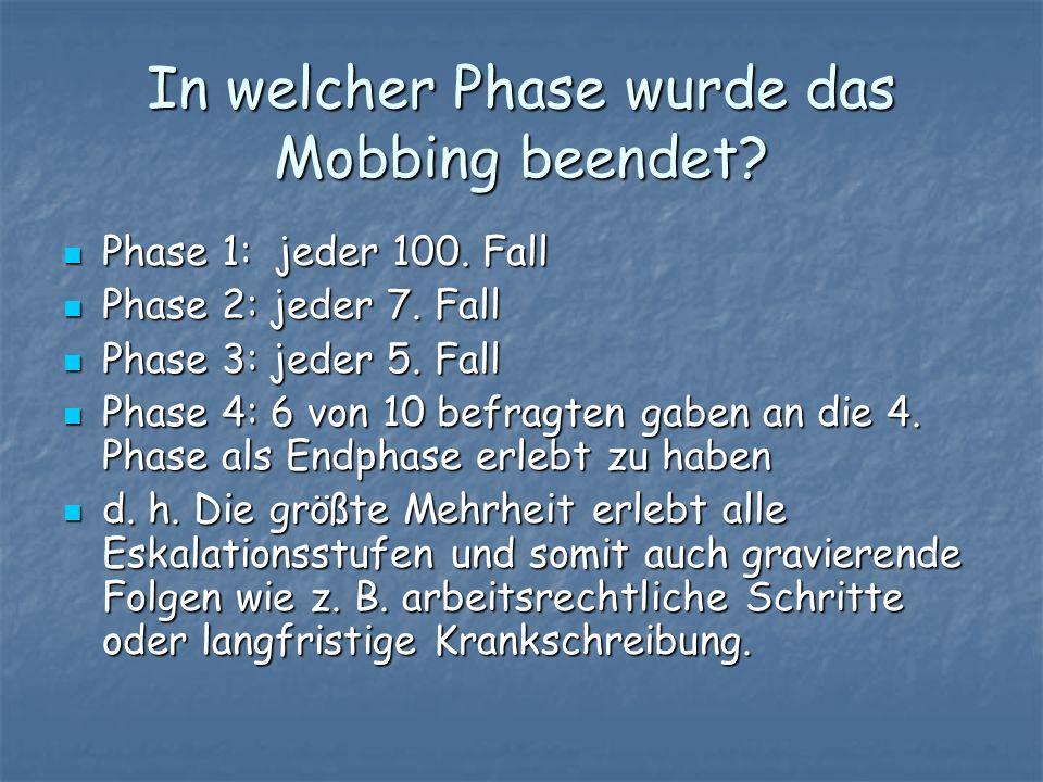 In welcher Phase wurde das Mobbing beendet? Phase 1: jeder 100. Fall Phase 1: jeder 100. Fall Phase 2: jeder 7. Fall Phase 2: jeder 7. Fall Phase 3: j
