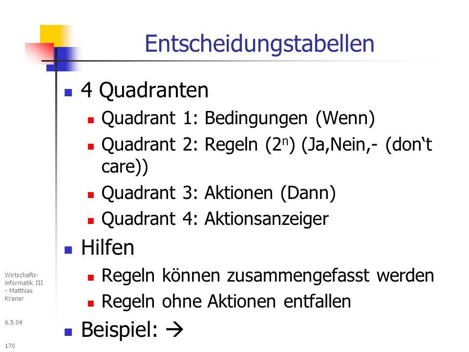 6.5.04 Wirtschafts- informatik III - Matthias Kraner 170 Entscheidungstabellen 4 Quadranten Quadrant 1: Bedingungen (Wenn) Quadrant 2: Regeln (2 n ) (Ja,Nein,- (dont care)) Quadrant 3: Aktionen (Dann) Quadrant 4: Aktionsanzeiger Hilfen Regeln können zusammengefasst werden Regeln ohne Aktionen entfallen Beispiel: