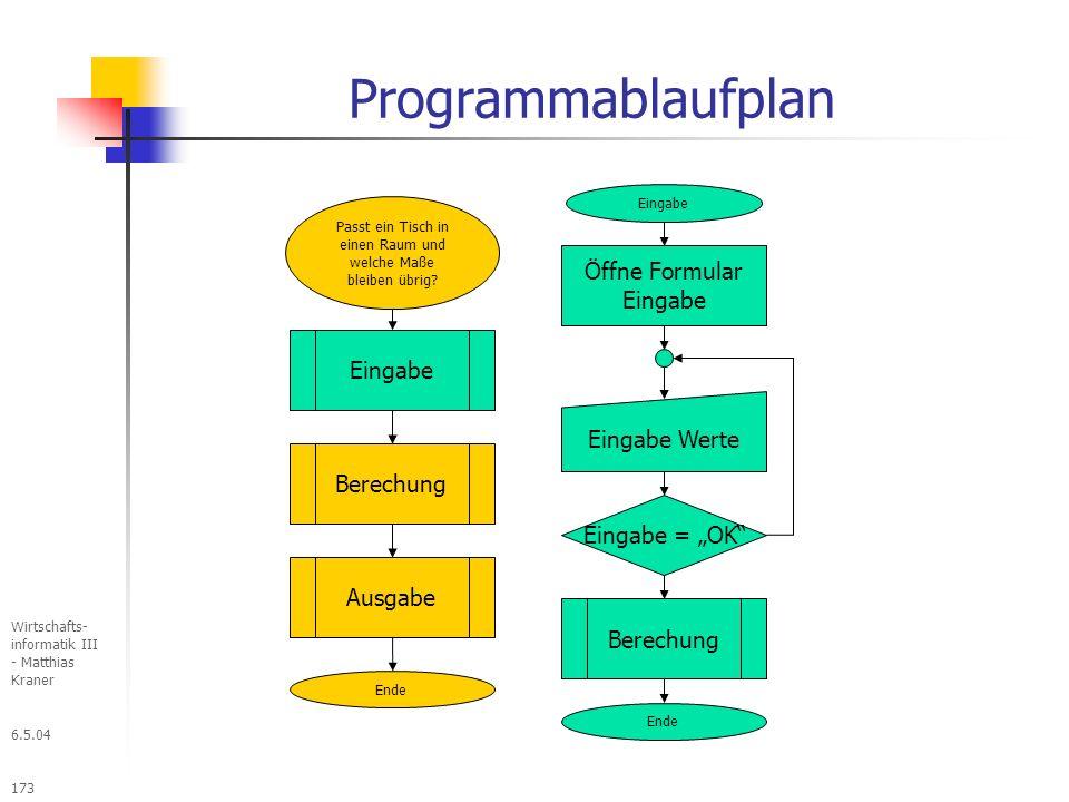 6.5.04 Wirtschafts- informatik III - Matthias Kraner 173 Programmablaufplan Passt ein Tisch in einen Raum und welche Maße bleiben übrig.