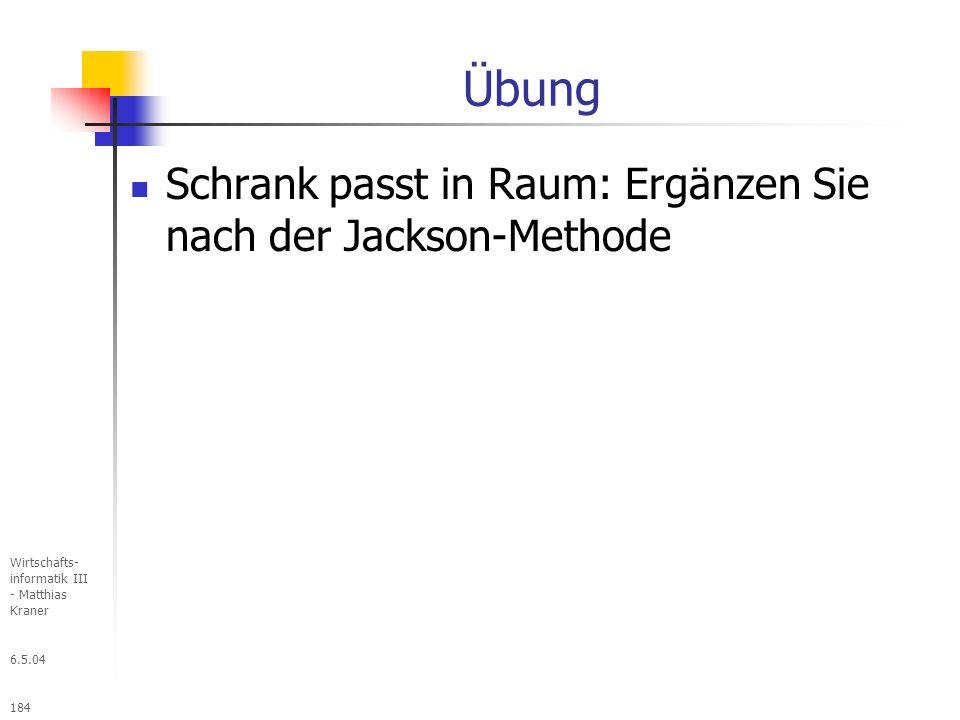 6.5.04 Wirtschafts- informatik III - Matthias Kraner 184 Übung Schrank passt in Raum: Ergänzen Sie nach der Jackson-Methode