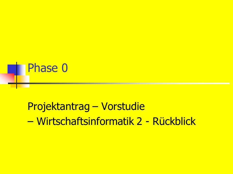 6.5.04 Wirtschafts- informatik III - Matthias Kraner 154