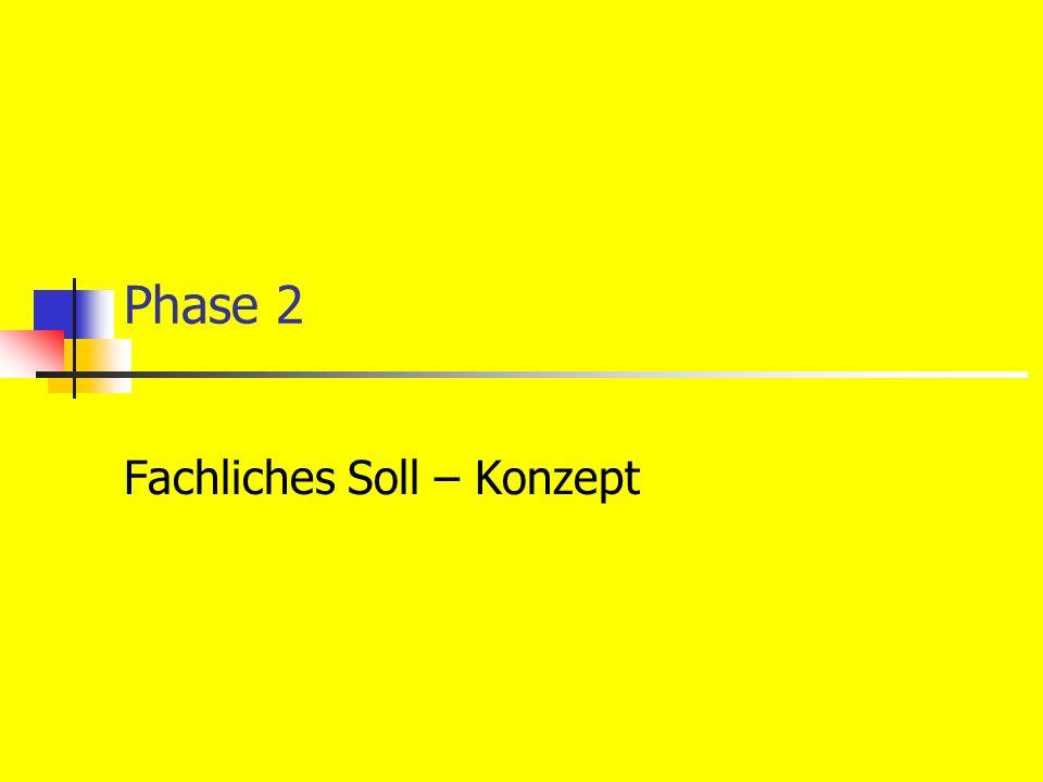 Phase 2 Fachliches Soll – Konzept