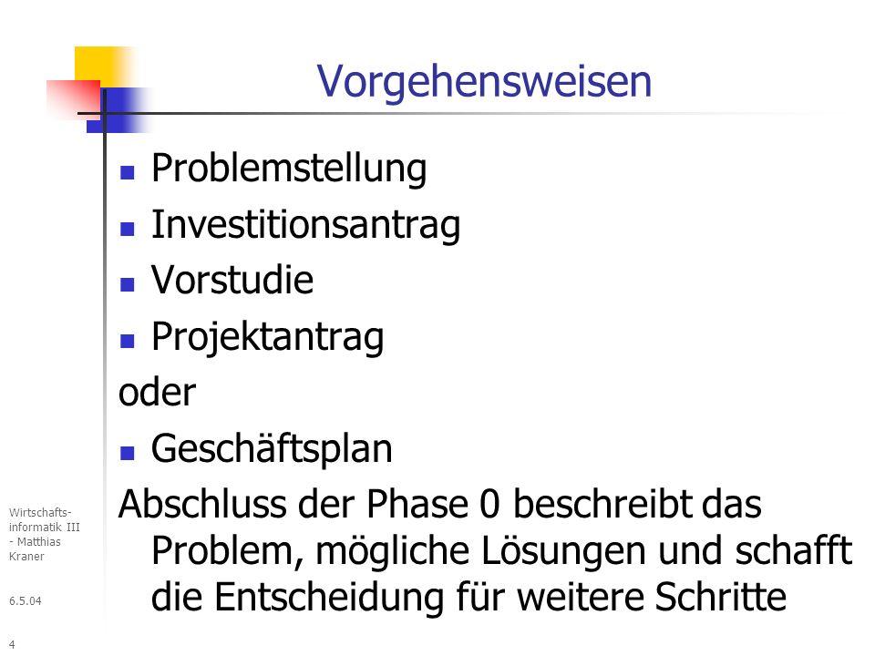 6.5.04 Wirtschafts- informatik III - Matthias Kraner 4 Vorgehensweisen Problemstellung Investitionsantrag Vorstudie Projektantrag oder Geschäftsplan Abschluss der Phase 0 beschreibt das Problem, mögliche Lösungen und schafft die Entscheidung für weitere Schritte