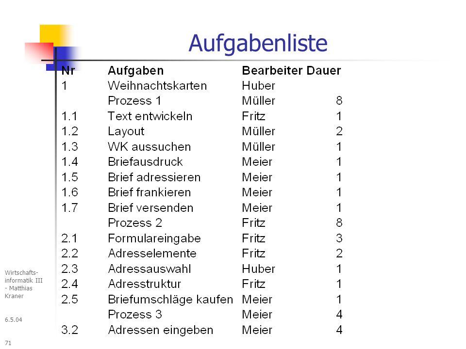 6.5.04 Wirtschafts- informatik III - Matthias Kraner 71 Aufgabenliste