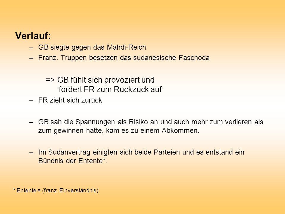 Verlauf: –GB siegte gegen das Mahdi-Reich –Franz. Truppen besetzen das sudanesische Faschoda => GB fühlt sich provoziert und fordert FR zum Rückzuck a