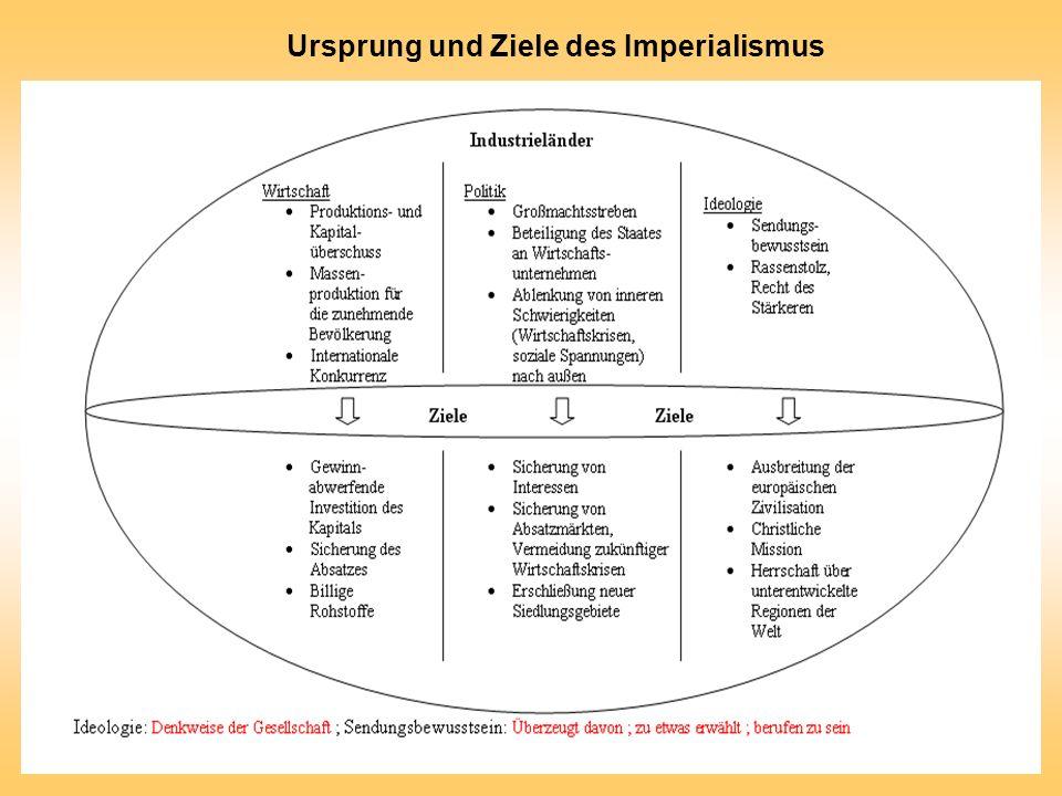 Ursprung und Ziele des Imperialismus