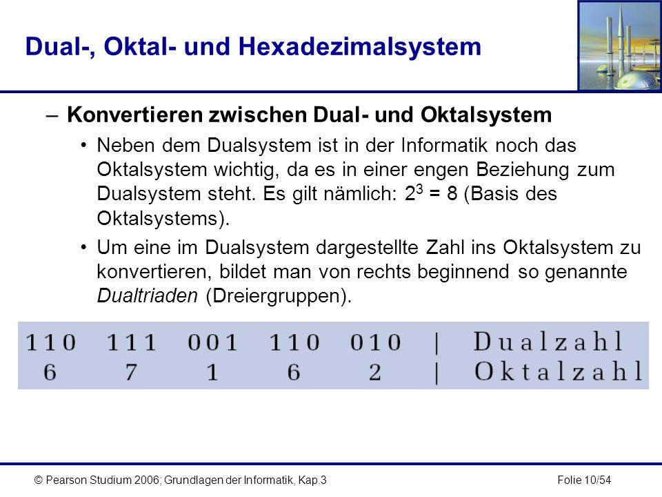 Folie 10/54© Pearson Studium 2006; Grundlagen der Informatik, Kap.3 Dual-, Oktal- und Hexadezimalsystem –Konvertieren zwischen Dual- und Oktalsystem N