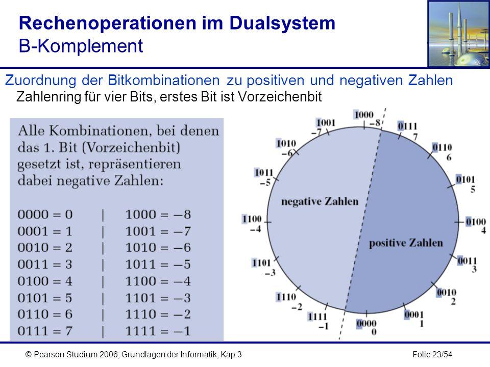 Folie 23/54© Pearson Studium 2006; Grundlagen der Informatik, Kap.3 Rechenoperationen im Dualsystem B-Komplement Zuordnung der Bitkombinationen zu pos