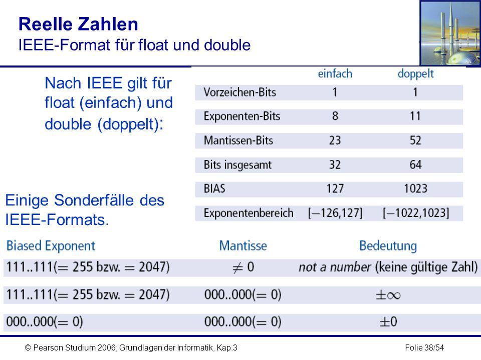 Folie 38/54© Pearson Studium 2006; Grundlagen der Informatik, Kap.3 Reelle Zahlen IEEE-Format für float und double Nach IEEE gilt für float (einfach)