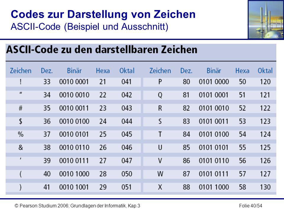 Folie 40/54© Pearson Studium 2006; Grundlagen der Informatik, Kap.3 Codes zur Darstellung von Zeichen ASCII-Code (Beispiel und Ausschnitt)