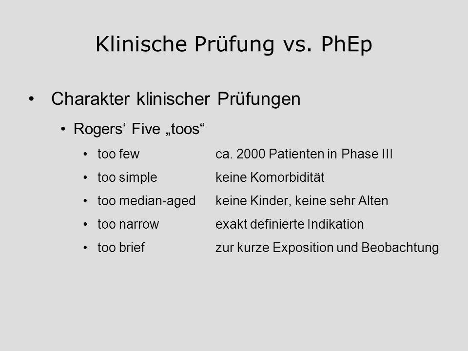 Klinische Prüfung vs. PhEp Charakter klinischer Prüfungen Rogers Five toos too fewca. 2000 Patienten in Phase III too simplekeine Komorbidität too med