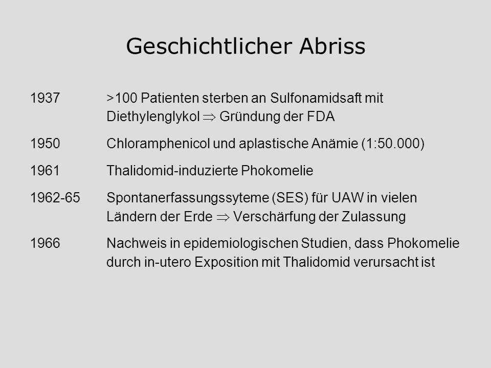 Geschichtlicher Abriss 1937>100 Patienten sterben an Sulfonamidsaft mit Diethylenglykol Gründung der FDA 1950Chloramphenicol und aplastische Anämie (1