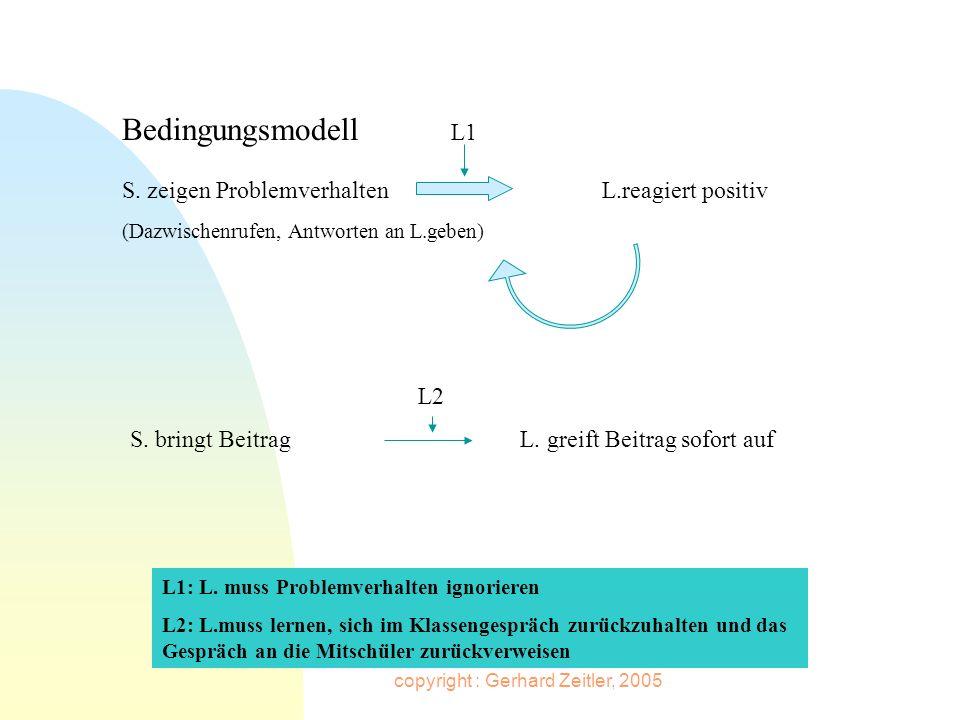 Bedingungsmodell L1 S. zeigen Problemverhalten L.reagiert positiv (Dazwischenrufen, Antworten an L.geben) L2 S. bringt Beitrag L. greift Beitrag sofor