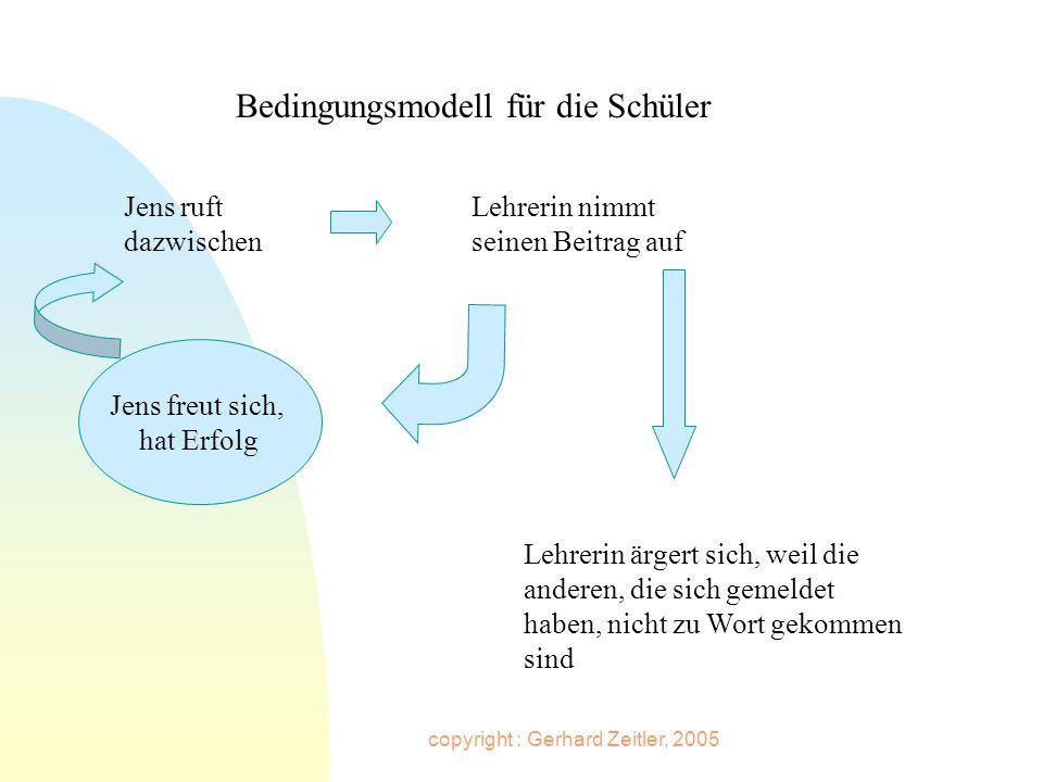 copyright : Gerhard Zeitler, 2005 Bedingungsmodell für die Schüler Jens ruft dazwischen Lehrerin nimmt seinen Beitrag auf Jens freut sich, hat Erfolg