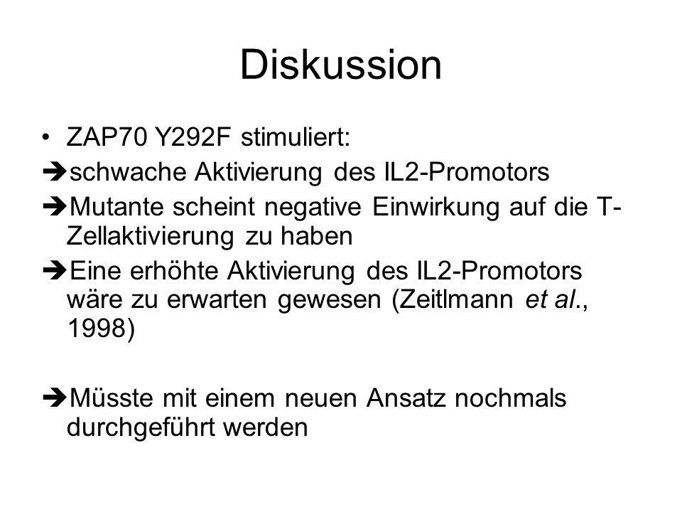 Diskussion ZAP70 Y292F stimuliert: schwache Aktivierung des IL2-Promotors Mutante scheint negative Einwirkung auf die T- Zellaktivierung zu haben Eine