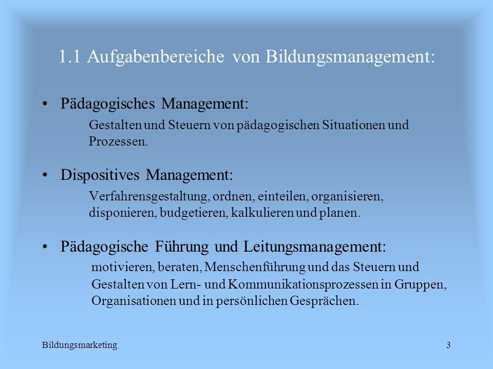 Bildungsmarketing3 1.1 Aufgabenbereiche von Bildungsmanagement: Pädagogisches Management: Gestalten und Steuern von pädagogischen Situationen und Prozessen.