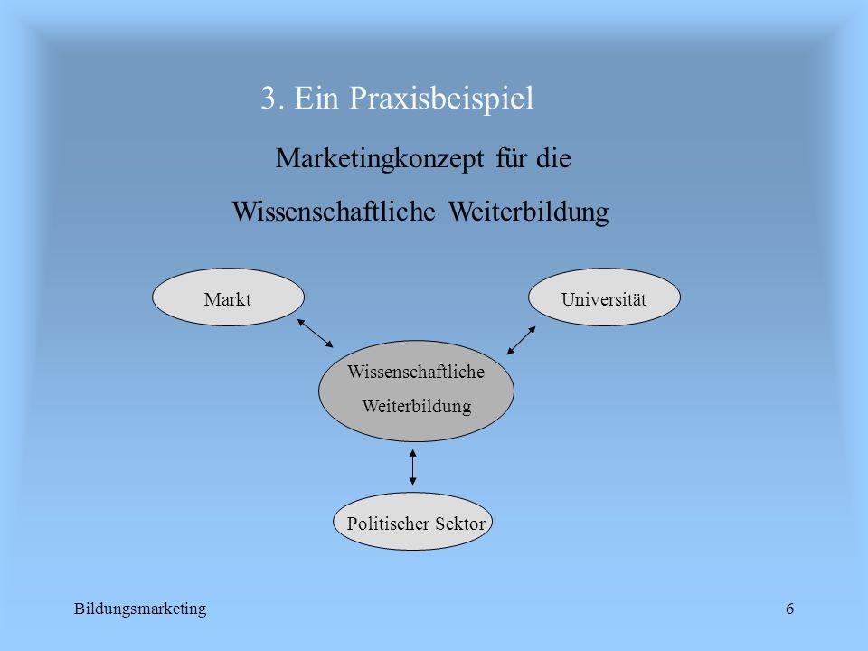 Bildungsmarketing6 3. Ein Praxisbeispiel Marketingkonzept für die Wissenschaftliche Weiterbildung Wissenschaftliche Weiterbildung MarktUniversität Pol