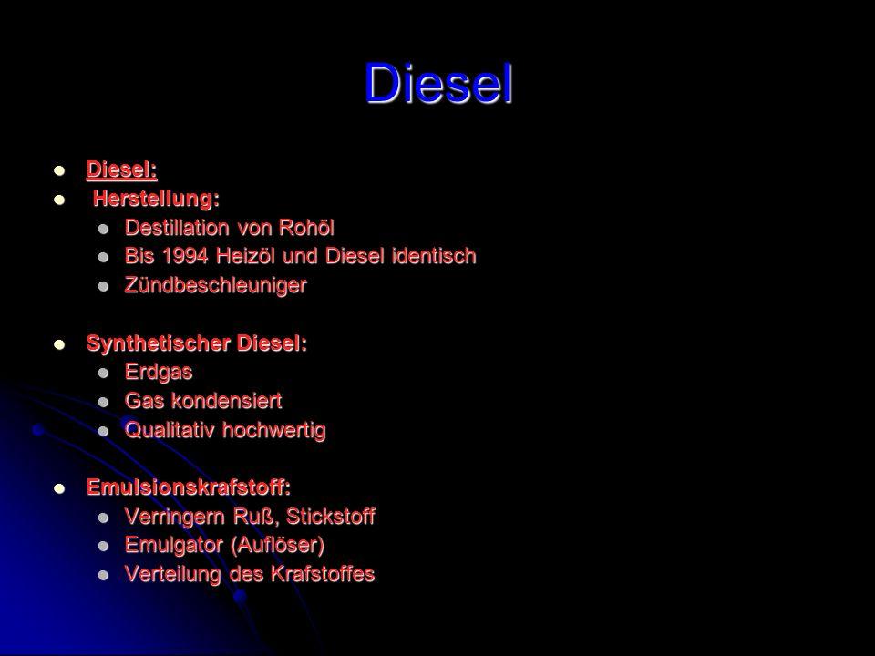 Diesel Diesel: Diesel: Herstellung: Herstellung: Destillation von Rohöl Destillation von Rohöl Bis 1994 Heizöl und Diesel identisch Bis 1994 Heizöl un