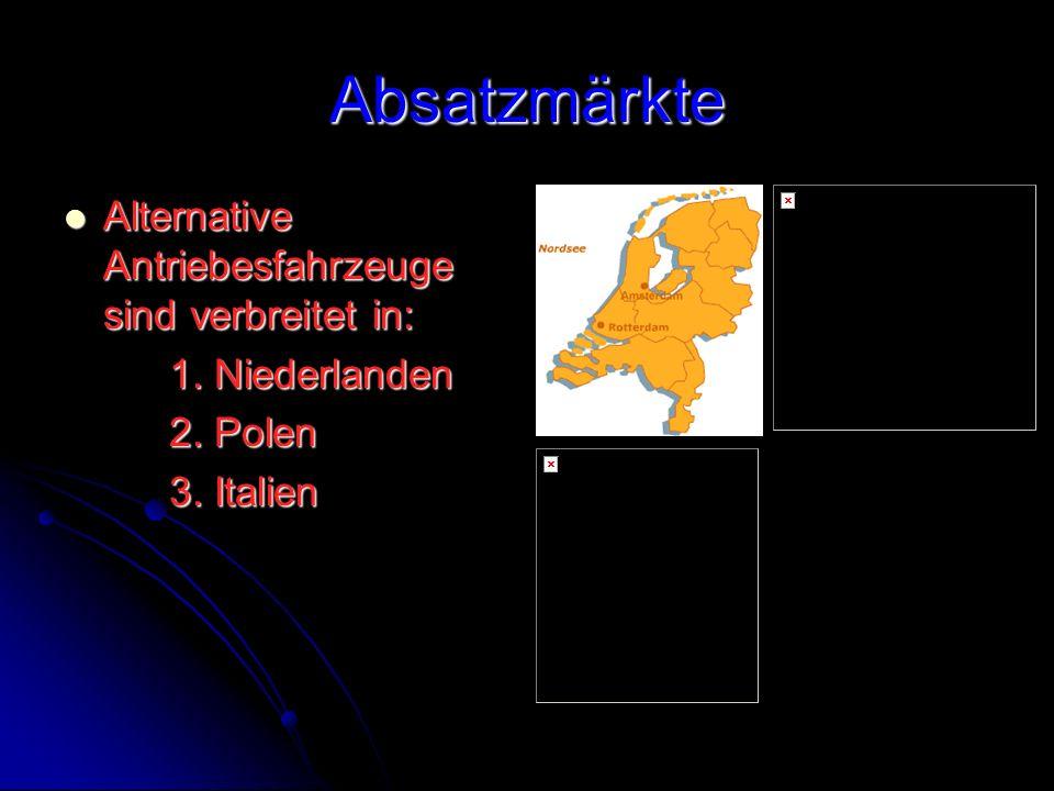 Absatzmärkte Alternative Antriebesfahrzeuge sind verbreitet in: Alternative Antriebesfahrzeuge sind verbreitet in: 1. Niederlanden 2. Polen 3. Italien