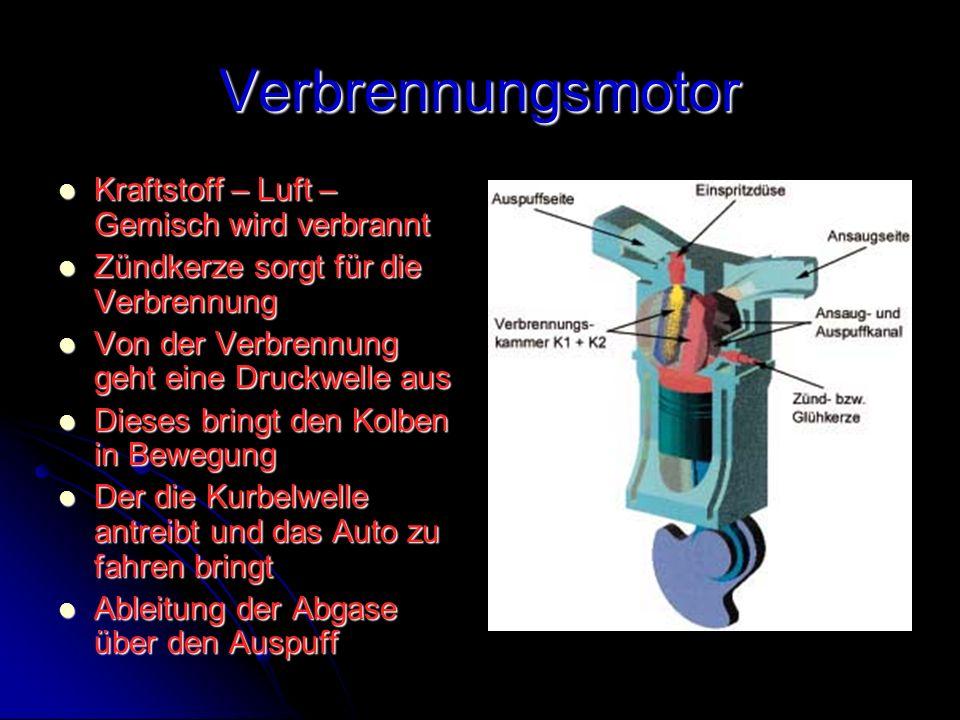 Verbrennungsmotor Kraftstoff – Luft – Gemisch wird verbrannt Kraftstoff – Luft – Gemisch wird verbrannt Zündkerze sorgt für die Verbrennung Zündkerze
