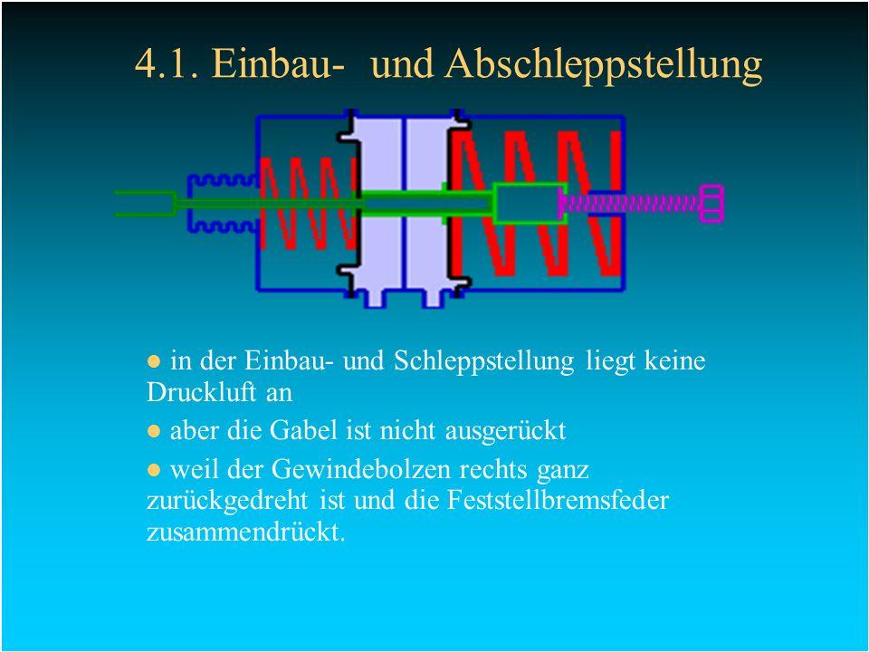 4.1. Einbau- und Abschleppstellung in der Einbau- und Schleppstellung liegt keine Druckluft an aber die Gabel ist nicht ausgerückt weil der Gewindebol