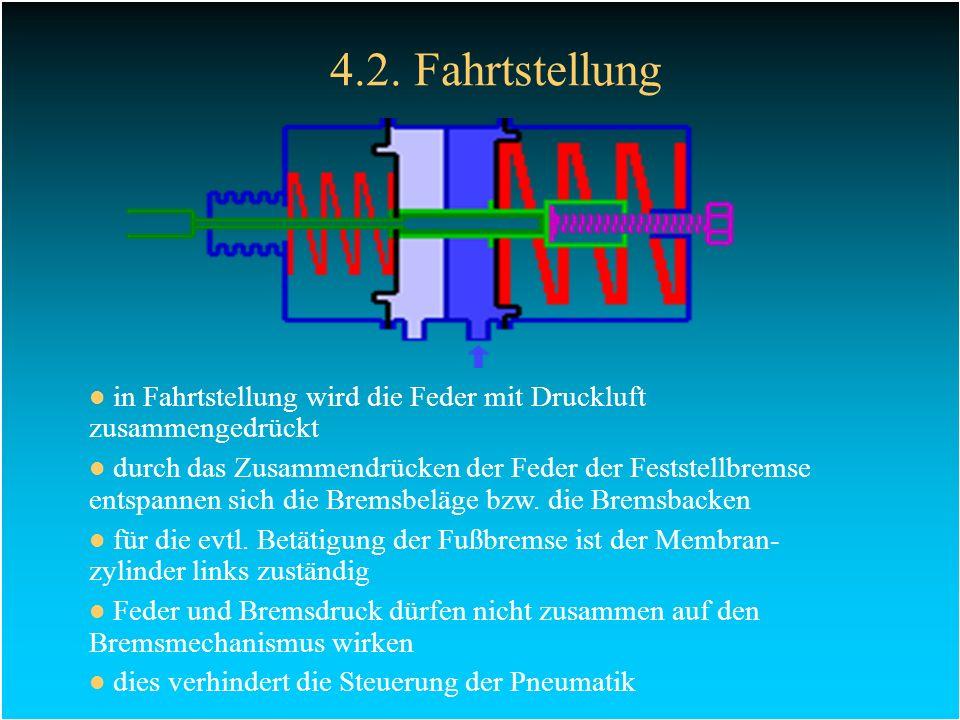 4.2. Fahrtstellung in Fahrtstellung wird die Feder mit Druckluft zusammengedrückt durch das Zusammendrücken der Feder der Feststellbremse entspannen s