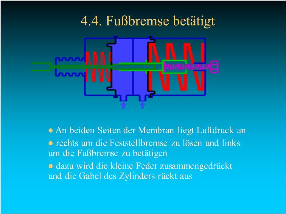 4.4. Fußbremse betätigt An beiden Seiten der Membran liegt Luftdruck an rechts um die Feststellbremse zu lösen und links um die Fußbremse zu betätigen