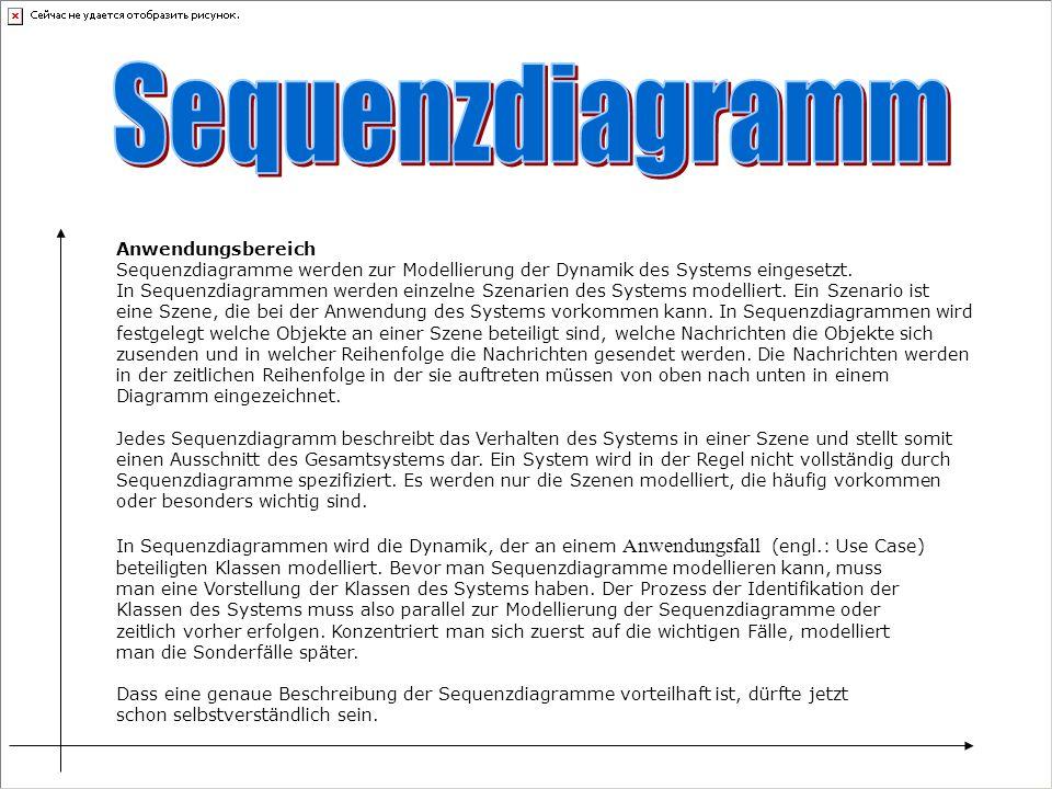 Inhalt Anwendungsbereich Sequenzdiagramme werden zur Modellierung der Dynamik des Systems eingesetzt.