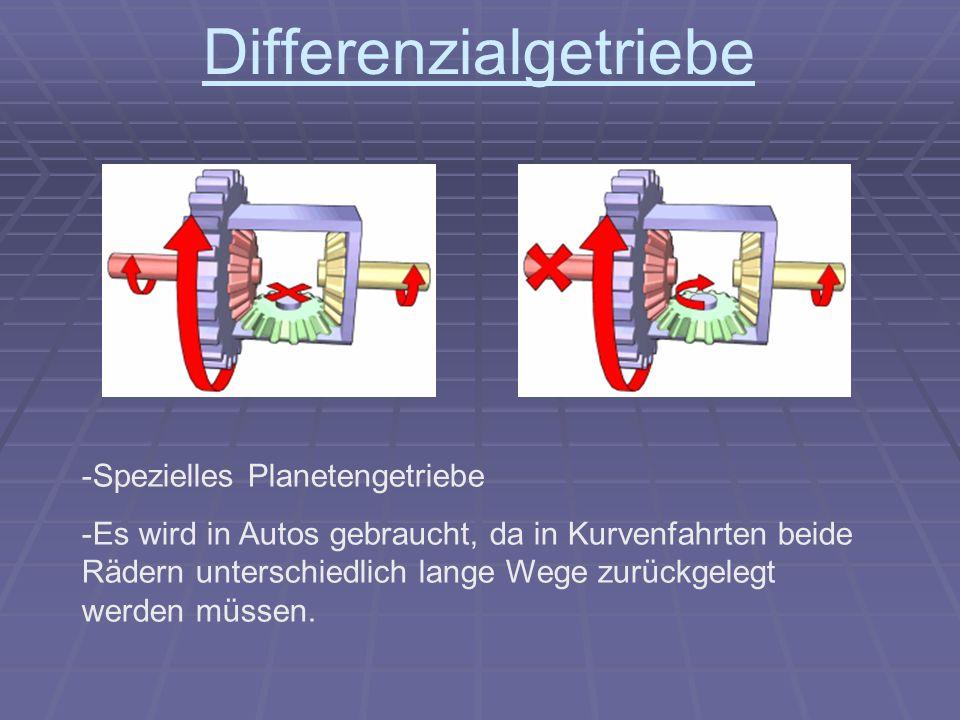 Differenzialgetriebe -Spezielles Planetengetriebe -Es wird in Autos gebraucht, da in Kurvenfahrten beide Rädern unterschiedlich lange Wege zurückgeleg