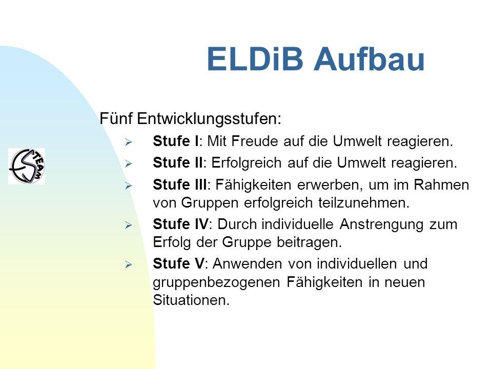 ELDiB Aufbau Fünf Entwicklungsstufen: Stufe I: Mit Freude auf die Umwelt reagieren. Stufe II: Erfolgreich auf die Umwelt reagieren. Stufe III: Fähigke