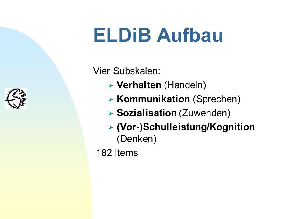 Vier Subskalen: Verhalten (Handeln) Kommunikation (Sprechen) Sozialisation (Zuwenden) (Vor-)Schulleistung/Kognition (Denken) 182 Items