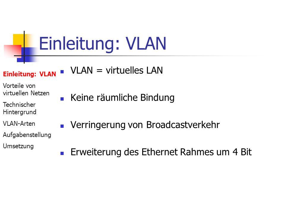 Vorteile von virtuellen Netzen Broadcasts nicht über das gesamte Netzsegment Unterstützung dynamischer Workgroups Räumliche Entfernung der Mitarbeiter spielt keine Rolle Server werden entfernten Arbeitsgruppen zugeordnet Teilweise kein Routing mehr nötig Einleitung: VLAN Vorteile von virtuellen Netzen Technischer Hintergrund VLAN-Arten Aufgabenstellung Umsetzung