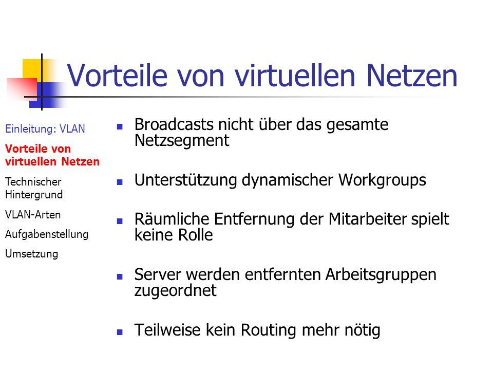 Technischer Hintergrund Bildung mittels Switches Bei Kommunikation zwischen 2 VLANs muss ein Router eingesetzt werden Einleitung: VLAN Vorteile von virtuellen Netzen Technischer Hintergrund VLAN-Arten Aufgabenstellung Umsetzung