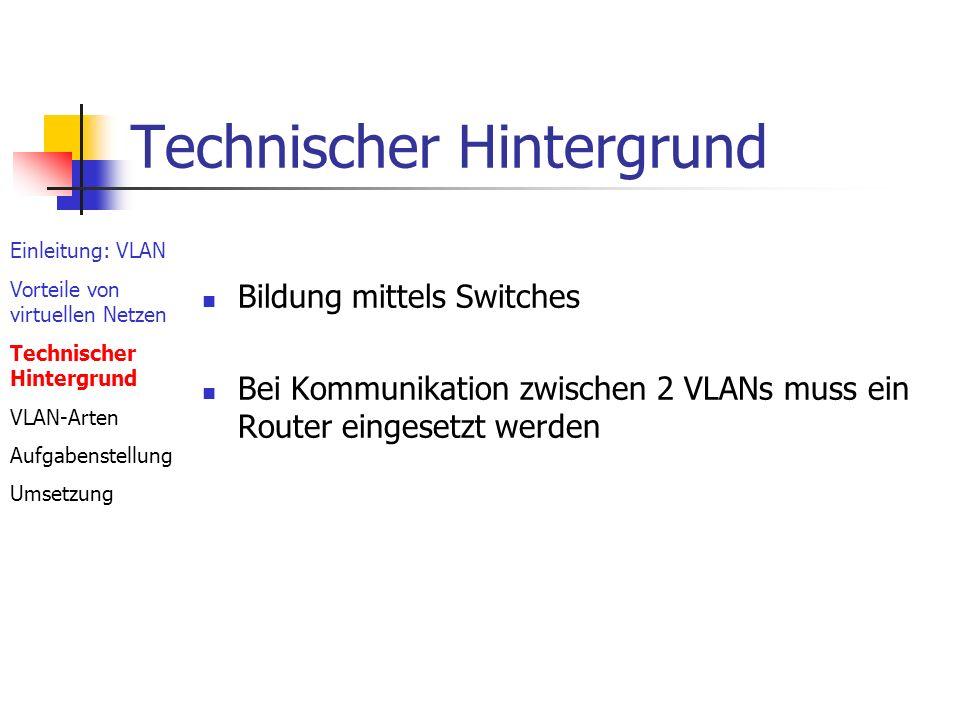 VLAN-Arten Port basierende VLANs Level-2-VLANs Protokoll-Basierende VLANs Regelbasierende VLANs Einleitung: VLAN Vorteile von virtuellen Netzen Technischer Hintergrund VLAN-Arten Aufgabenstellung Umsetzung