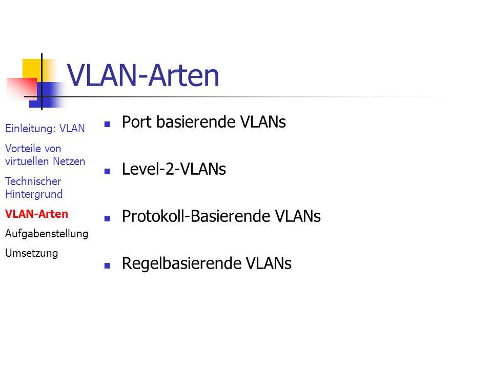Portbasierendes VLAN Einzelnen Ports werden VLANs zugewiesen (VLAN ID) Mehrere VLANs an einer Station erfordern mehrere Netzwerkadapter durch IEEE 802.1Q standardisiert Einleitung: VLAN Vorteile von virtuellen Netzen Technischer Hintergrund VLAN-Arten Aufgabenstellung Umsetzung