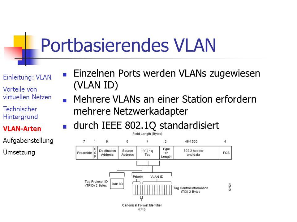 Level2 VLAN Zuordnung nach MAC-Adresse große Flexibilität MAC-Adressen aller Stationen müssen erfasst werden Inkompatibilität zwischen Geräten verschiedener Hersteller Einleitung: VLAN Vorteile von virtuellen Netzen Technischer Hintergrund VLAN-Arten Aufgabenstellung Umsetzung