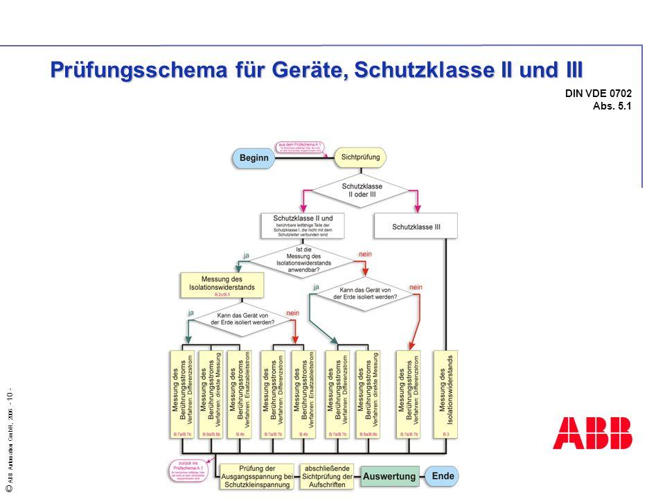 © ABB Automation GmbH, 2006 - 10 - DIN VDE 0702 Abs. 5.1 Prüfungsschema für Geräte, Schutzklasse II und III