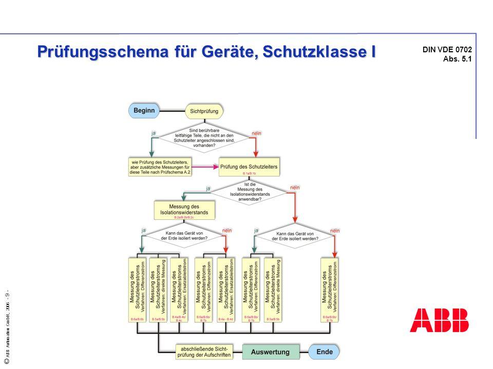 © ABB Automation GmbH, 2006 - 9 - DIN VDE 0702 Abs. 5.1 Prüfungsschema für Geräte, Schutzklasse I