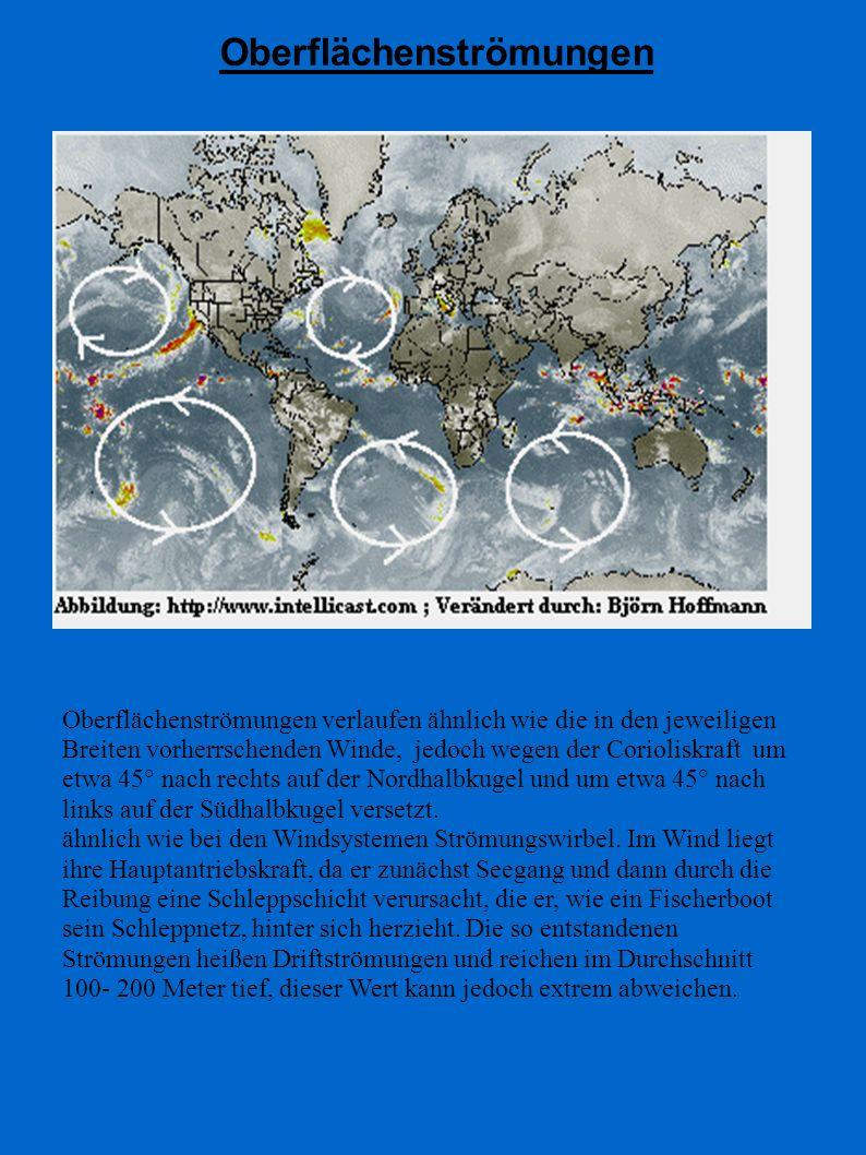 Oberflächenströmungen Oberflächenströmungen verlaufen ähnlich wie die in den jeweiligen Breiten vorherrschenden Winde, jedoch wegen der Corioliskraft
