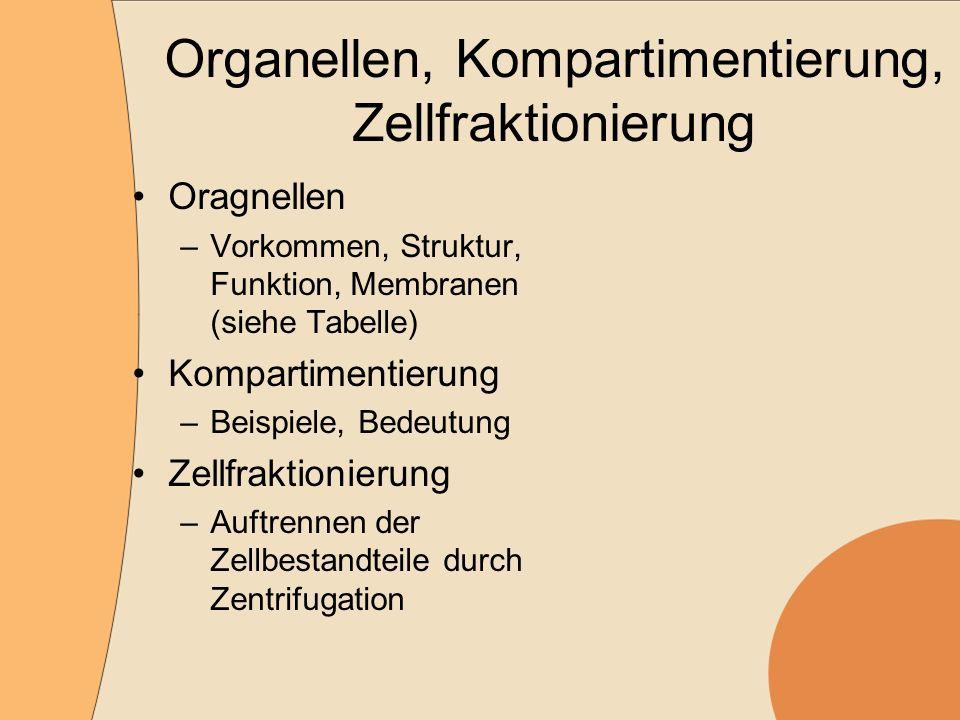 Organellen, Kompartimentierung, Zellfraktionierung Oragnellen –Vorkommen, Struktur, Funktion, Membranen (siehe Tabelle) Kompartimentierung –Beispiele, Bedeutung Zellfraktionierung –Auftrennen der Zellbestandteile durch Zentrifugation
