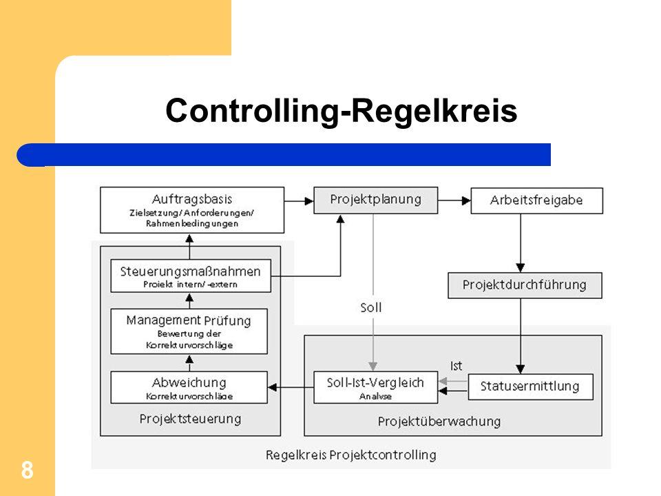 8 Controlling-Regelkreis