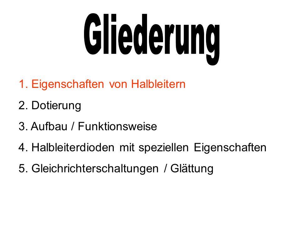 1. Eigenschaften von Halbleitern 2. Dotierung 3. Aufbau / Funktionsweise 4. Halbleiterdioden mit speziellen Eigenschaften 5. Gleichrichterschaltungen
