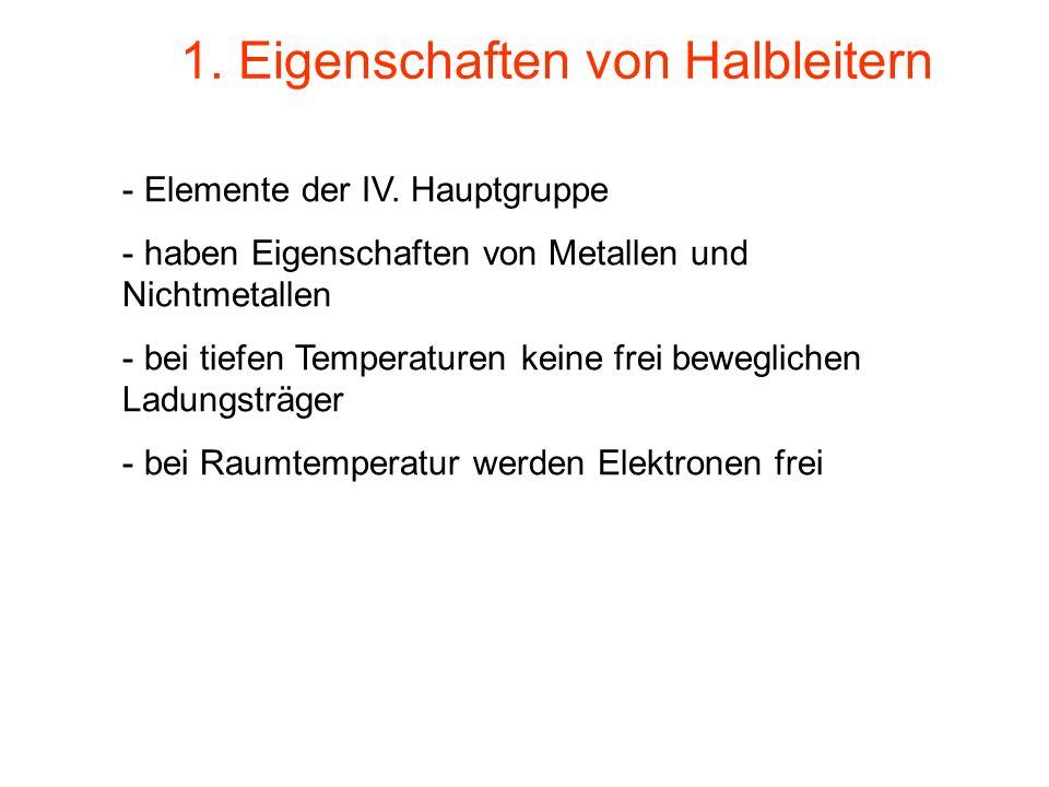 1. Eigenschaften von Halbleitern - Elemente der IV. Hauptgruppe - haben Eigenschaften von Metallen und Nichtmetallen - bei tiefen Temperaturen keine f