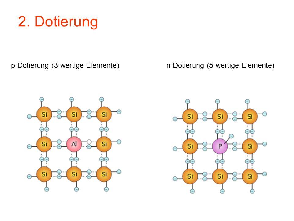 1.Eigenschaften von Halbleitern 2. Dotierung 3. Aufbau / Funktionsweise 4.