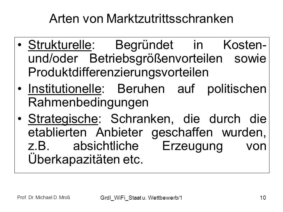 Prof. Dr. Michael D. Mroß Grdl_WiFi_Staat u. Wettbewerb/110 Arten von Marktzutrittsschranken Strukturelle: Begründet in Kosten- und/oder Betriebsgröße