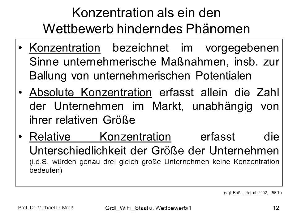 Prof. Dr. Michael D. Mroß Grdl_WiFi_Staat u. Wettbewerb/112 Konzentration als ein den Wettbewerb hinderndes Phänomen Konzentration bezeichnet im vorge