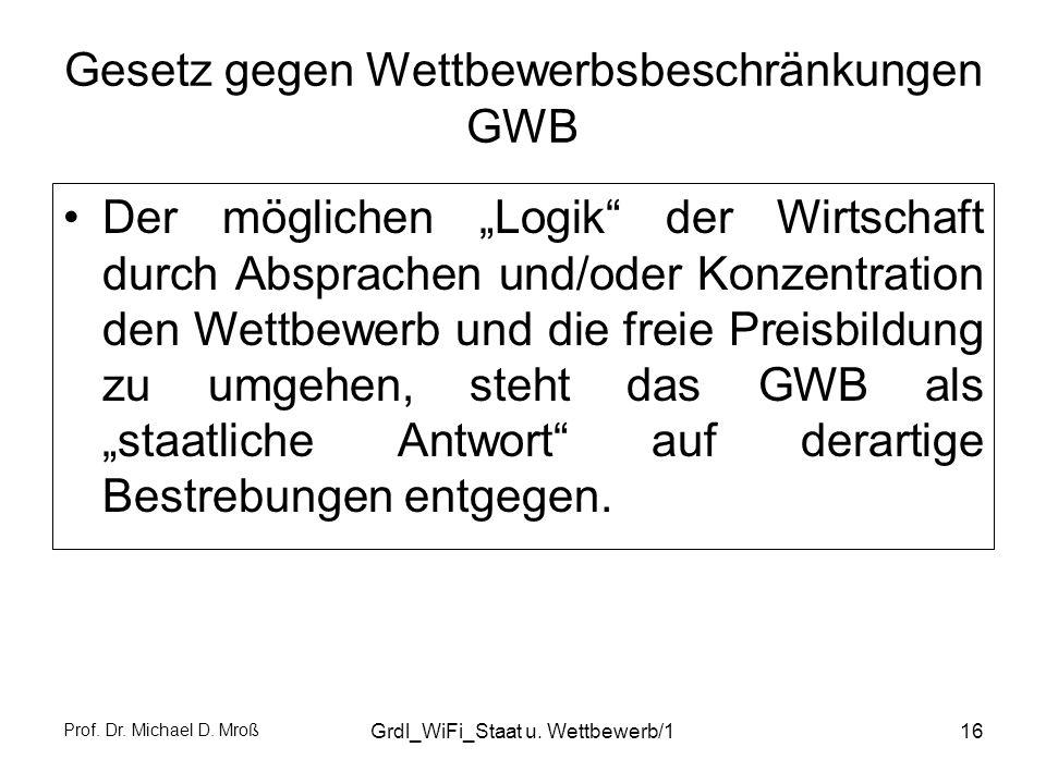 Prof. Dr. Michael D. Mroß Grdl_WiFi_Staat u. Wettbewerb/116 Gesetz gegen Wettbewerbsbeschränkungen GWB Der möglichen Logik der Wirtschaft durch Abspra
