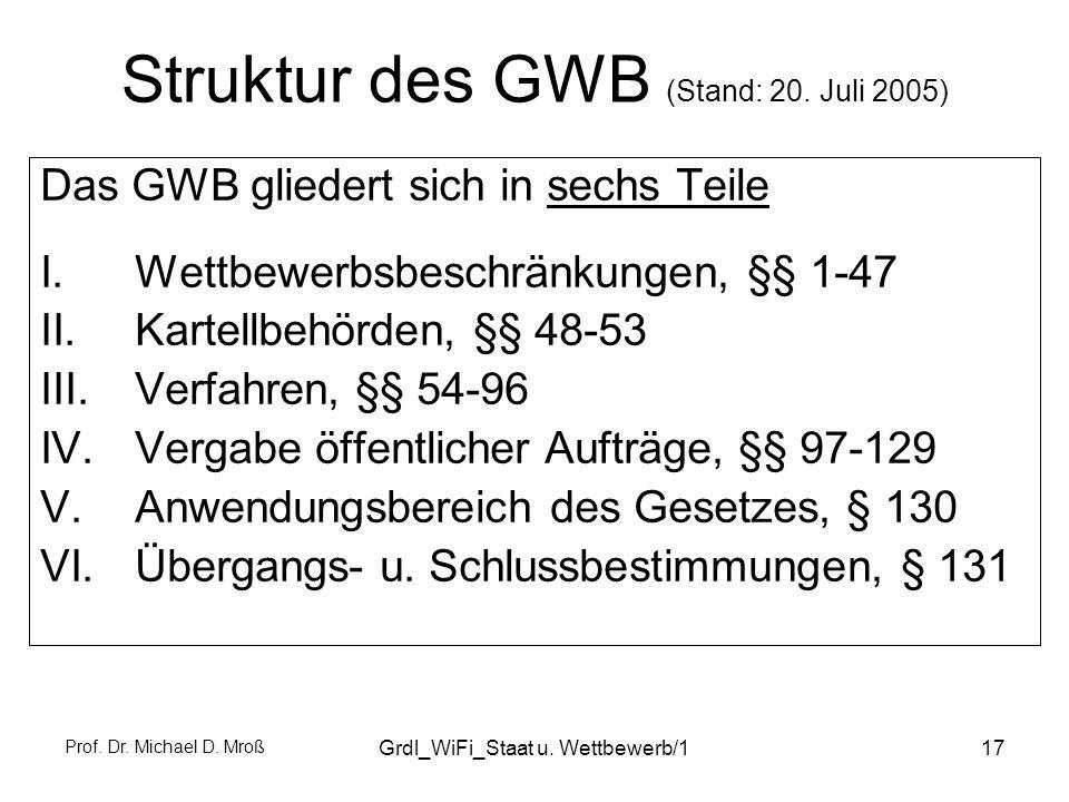 Prof. Dr. Michael D. Mroß Grdl_WiFi_Staat u. Wettbewerb/117 Struktur des GWB (Stand: 20. Juli 2005) Das GWB gliedert sich in sechs Teile I.Wettbewerbs