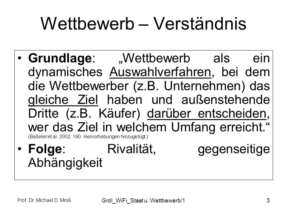 Prof. Dr. Michael D. Mroß Grdl_WiFi_Staat u. Wettbewerb/13 Wettbewerb – Verständnis Grundlage: Wettbewerb als ein dynamisches Auswahlverfahren, bei de